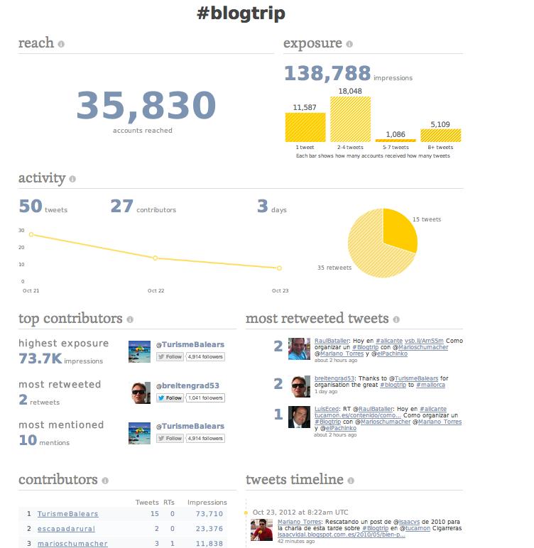 Hashtag blogtrip