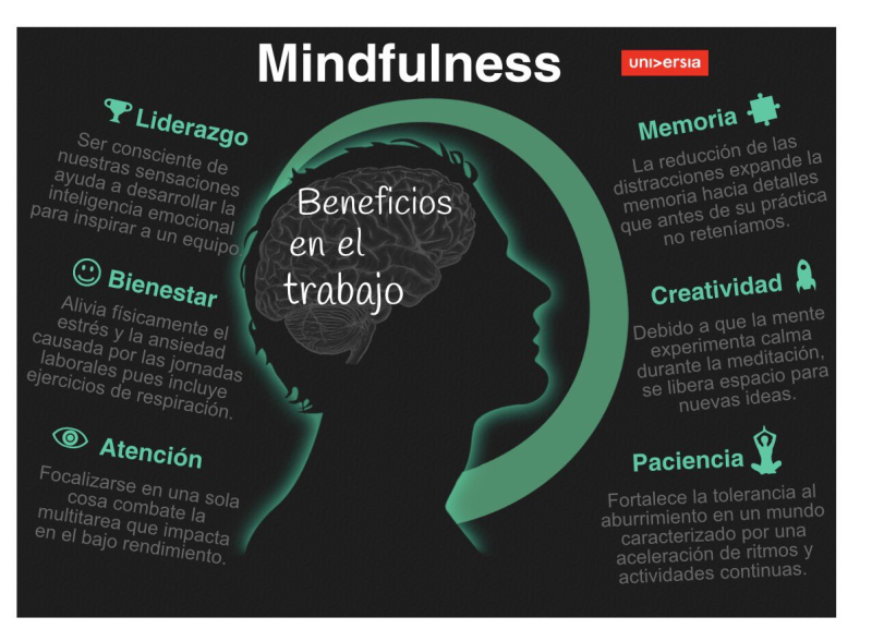6 beneficios mindfulness trabajo