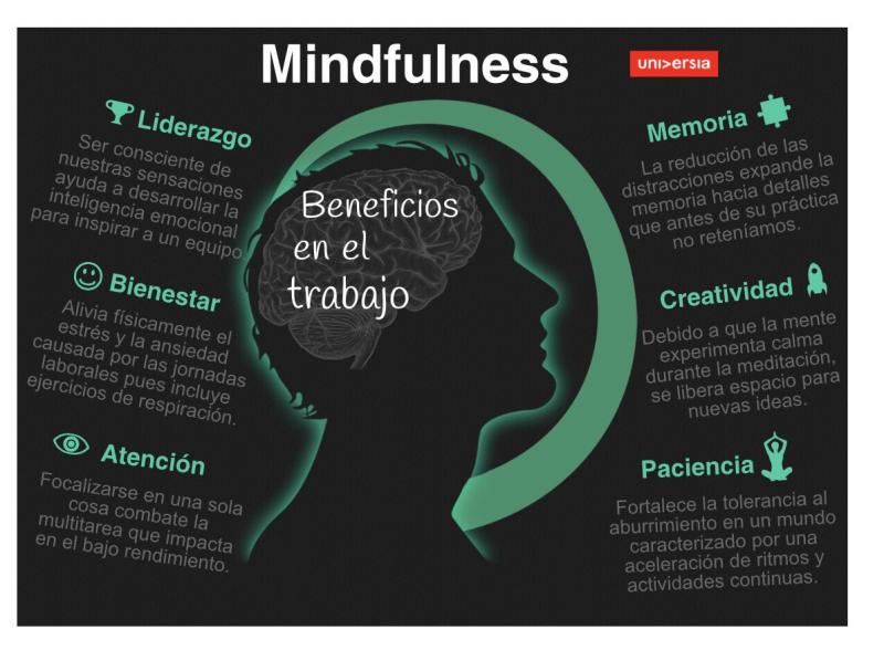 6 beneficios mindfulness trabajo